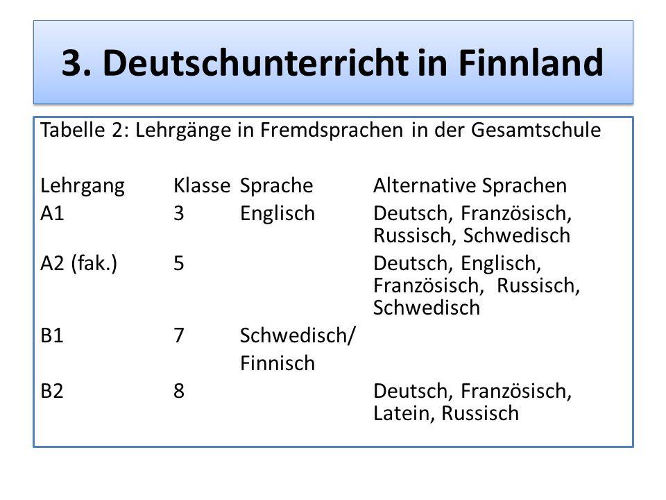 3. Deutschunterricht in Finnland Tabelle 2: Lehrgänge in Fremdsprachen in der Gesamtschule LehrgangKlasseSpracheAlternative Sprachen A13EnglischDeutsc