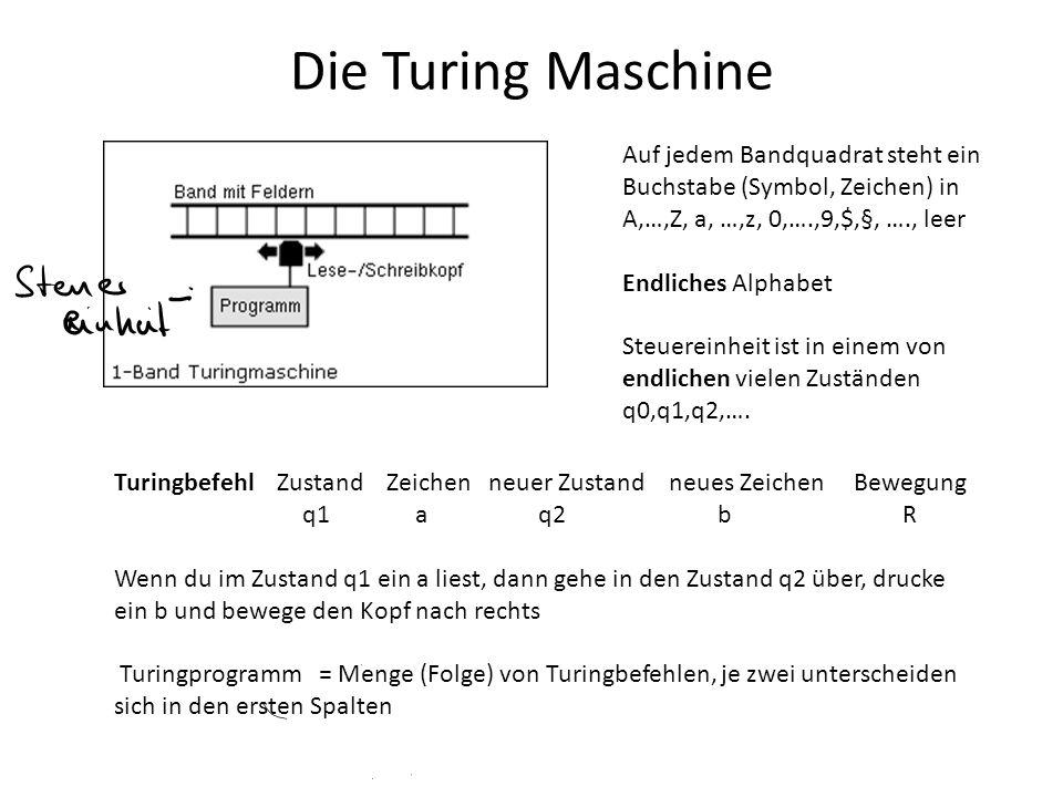 Turingmaschinen Anfangszustand: Zustand = q0, Kopf auf dem rechtesten nichtleeren Quadrat (oder beliebig, falls alle Quadrate leer) Maschine führt Befehle aus, solange einer anwendbar ist.