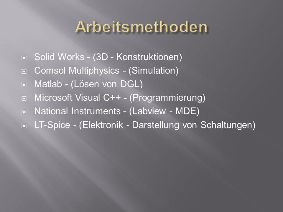 Solid Works - (3D - Konstruktionen) Comsol Multiphysics - (Simulation) Matlab - (Lösen von DGL) Microsoft Visual C++ - (Programmierung) National Instruments - (Labview - MDE) LT-Spice - (Elektronik - Darstellung von Schaltungen)