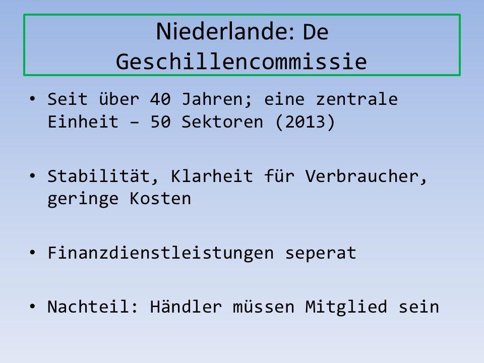 Niederlande: De Geschillencommissie Seit über 40 Jahren; eine zentrale Einheit – 50 Sektoren (2013) Stabilität, Klarheit für Verbraucher, geringe Kost