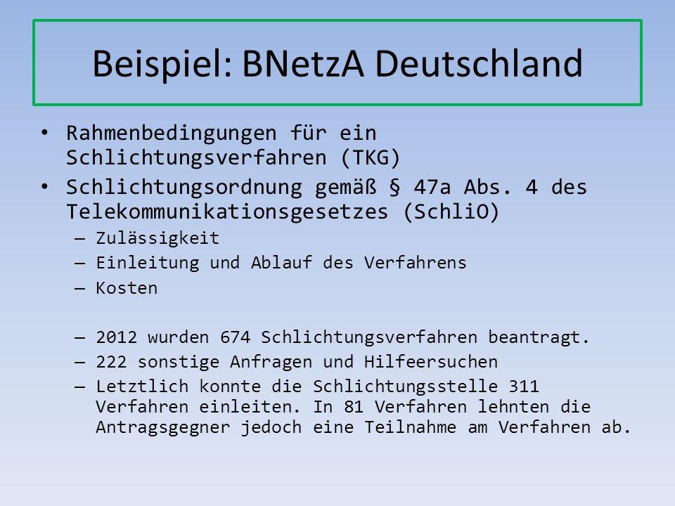 Beispiel: BNetzA Deutschland Rahmenbedingungen für ein Schlichtungsverfahren (TKG) Schlichtungsordnung gemäß § 47a Abs. 4 des Telekommunikationsgesetz