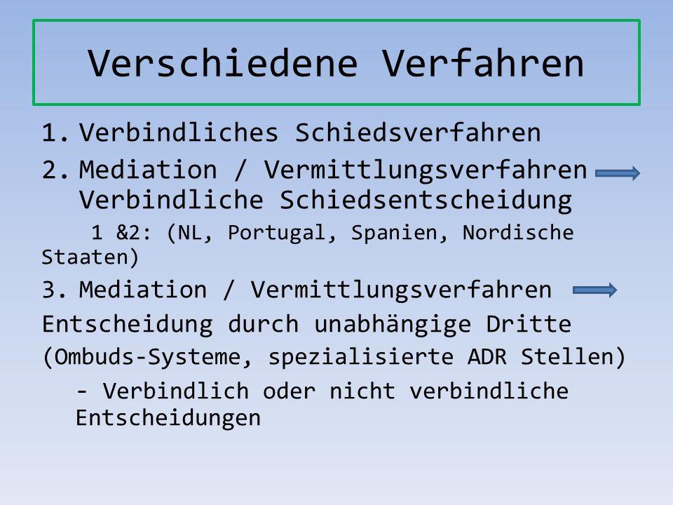 Verschiedene Verfahren 1.Verbindliches Schiedsverfahren 2.Mediation / Vermittlungsverfahren Verbindliche Schiedsentscheidung 1 &2: (NL, Portugal, Span
