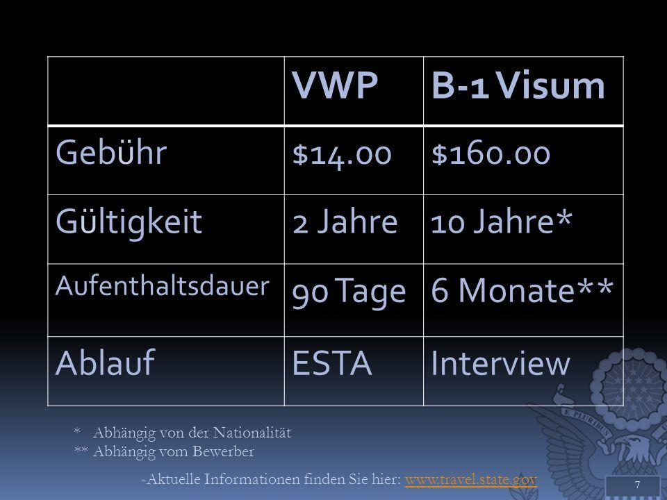 7 VWPB-1 Visum Gebühr$14.00$160.00 Gültigkeit2 Jahre10 Jahre* Aufenthaltsdauer 90 Tage6 Monate** AblaufESTAInterview ** Abhängig vom Bewerber * Abhäng