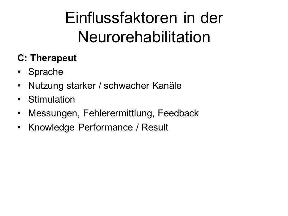 Einflussfaktoren in der Neurorehabilitation C: Therapeut Sprache Nutzung starker / schwacher Kanäle Stimulation Messungen, Fehlerermittlung, Feedback