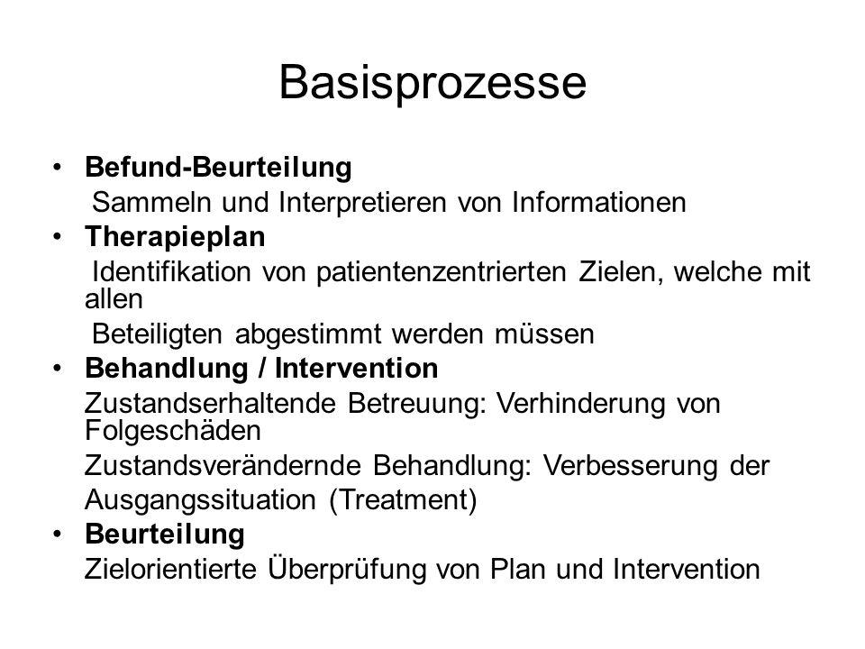 Basisprozesse Befund-Beurteilung Sammeln und Interpretieren von Informationen Therapieplan Identifikation von patientenzentrierten Zielen, welche mit