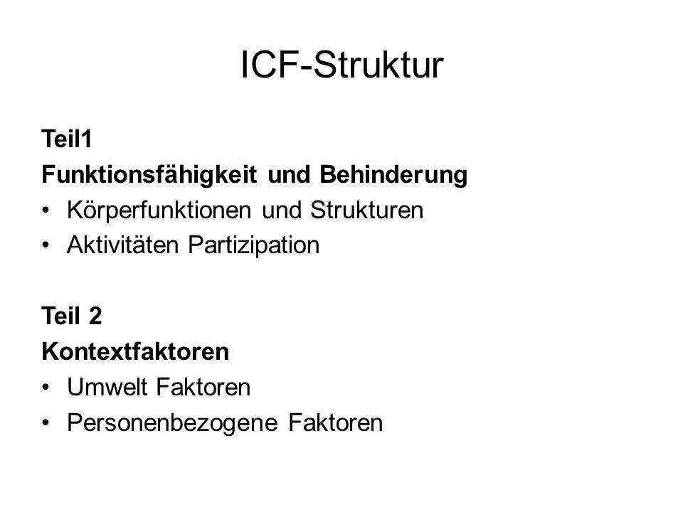 ICF-Struktur Teil1 Funktionsfähigkeit und Behinderung Körperfunktionen und Strukturen Aktivitäten Partizipation Teil 2 Kontextfaktoren Umwelt Faktoren