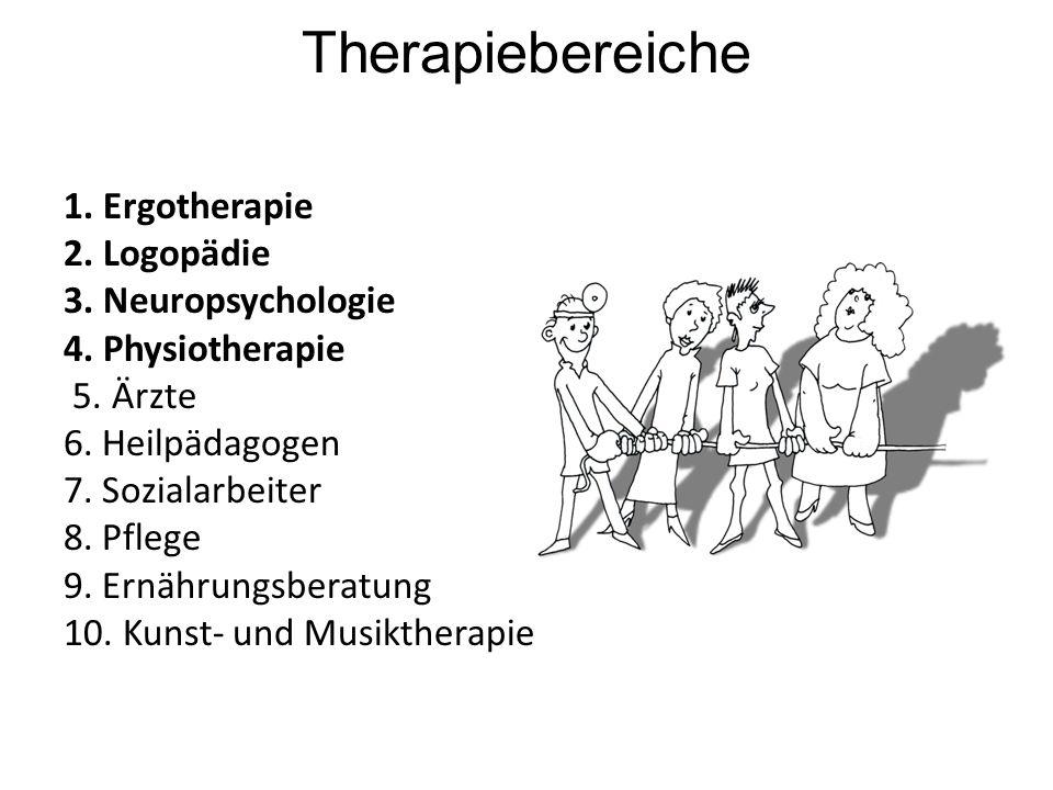Therapiebereiche 1. Ergotherapie 2. Logopädie 3. Neuropsychologie 4. Physiotherapie 5. Ärzte 6. Heilpädagogen 7. Sozialarbeiter 8. Pflege 9. Ernährung