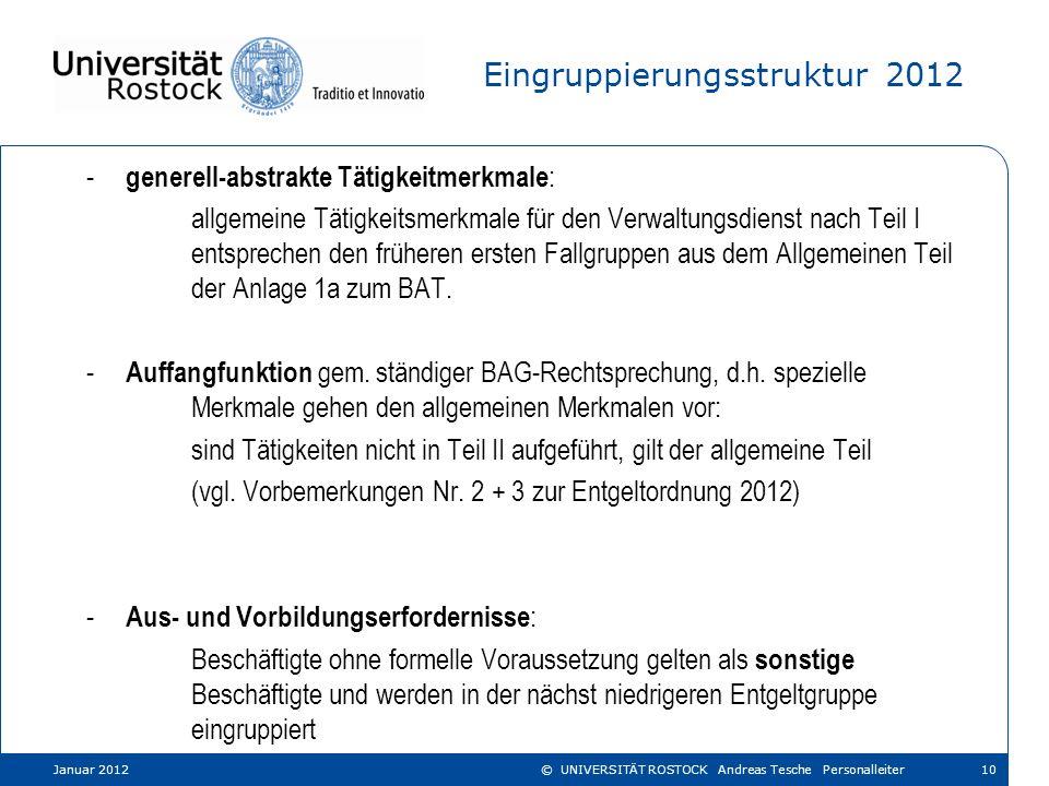 Eingruppierungsstruktur 2012 - generell-abstrakte Tätigkeitmerkmale : allgemeine Tätigkeitsmerkmale für den Verwaltungsdienst nach Teil I entsprechen