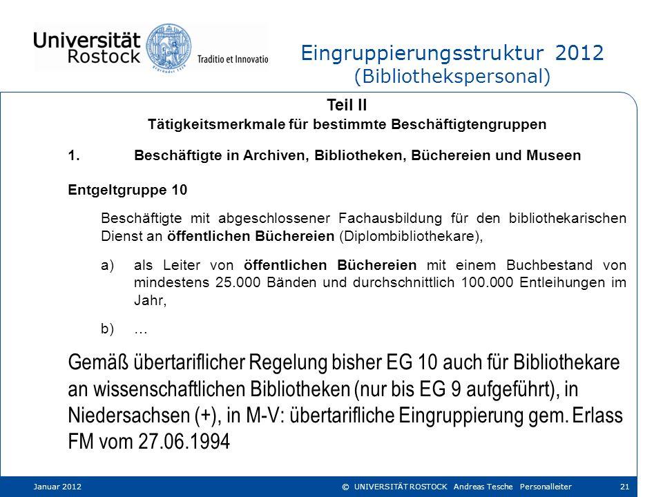 Eingruppierungsstruktur 2012 (Bibliothekspersonal) Teil II Tätigkeitsmerkmale für bestimmte Beschäftigtengruppen 1.Beschäftigte in Archiven, Bibliothe