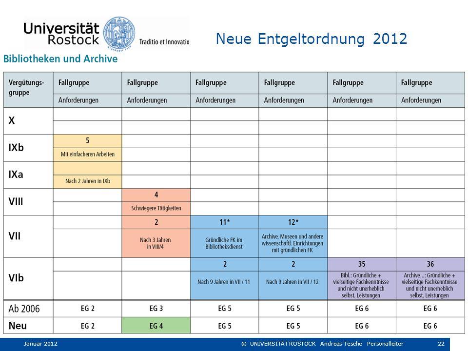 Neue Entgeltordnung 2012 Januar 201222© UNIVERSITÄT ROSTOCK Andreas Tesche Personalleiter