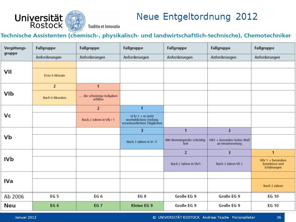 Neue Entgeltordnung 2012 Januar 201226© UNIVERSITÄT ROSTOCK Andreas Tesche Personalleiter