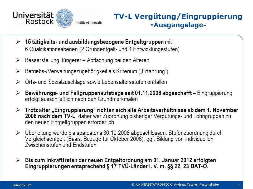 Januar 2012 © UNIVERSITÄT ROSTOCK Andreas Tesche Personalleiter TV-L Vergütung/Eingruppierung - Ausgangslage- 15 tätigkeits- und ausbildungsbezogene E