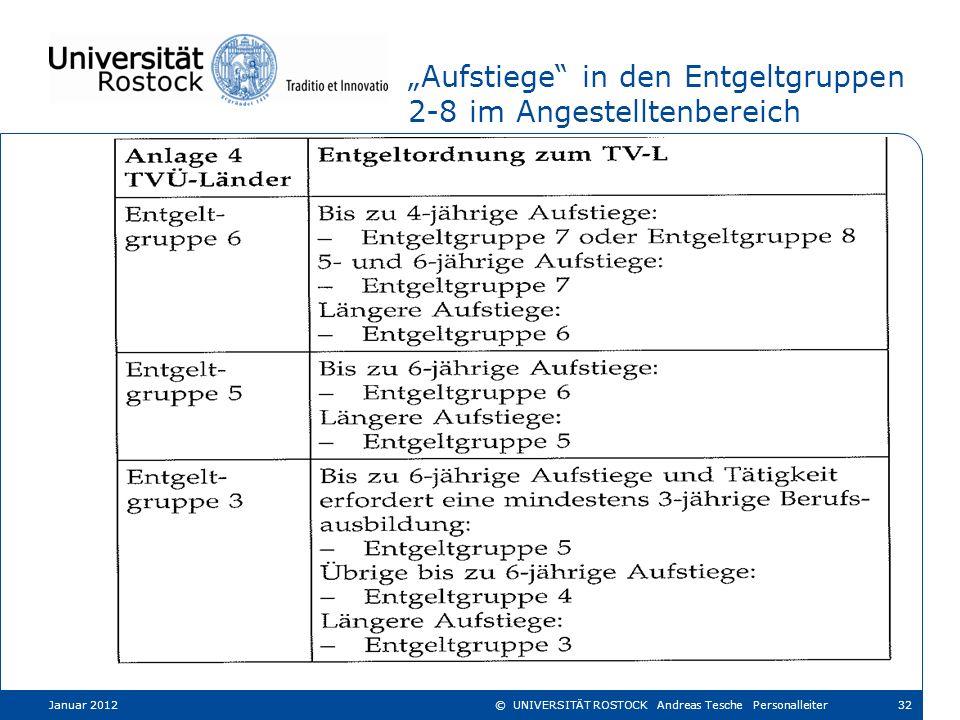 Aufstiege in den Entgeltgruppen 2-8 im Angestelltenbereich Januar 201232© UNIVERSITÄT ROSTOCK Andreas Tesche Personalleiter