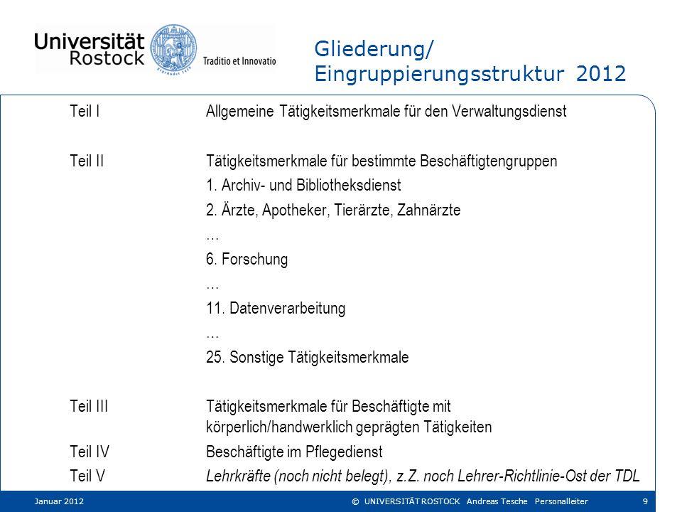 Gliederung/ Eingruppierungsstruktur 2012 Teil I Allgemeine Tätigkeitsmerkmale für den Verwaltungsdienst Teil IITätigkeitsmerkmale für bestimmte Beschä