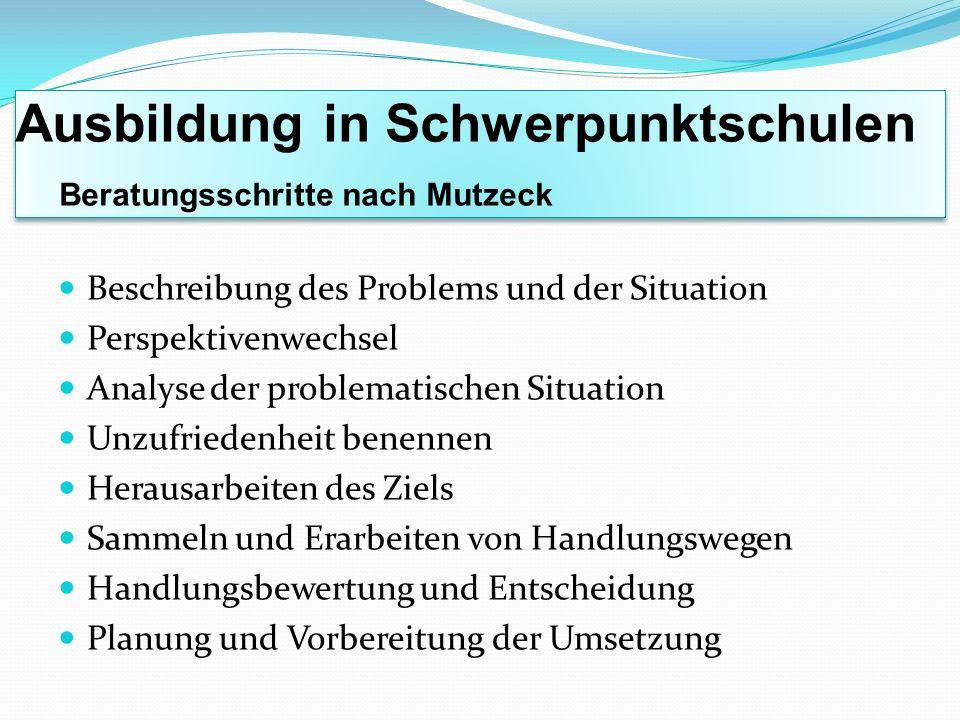 Ausbildung in Schwerpunktschulen Beratungsschritte nach Mutzeck Beschreibung des Problems und der Situation Perspektivenwechsel Analyse der problemati