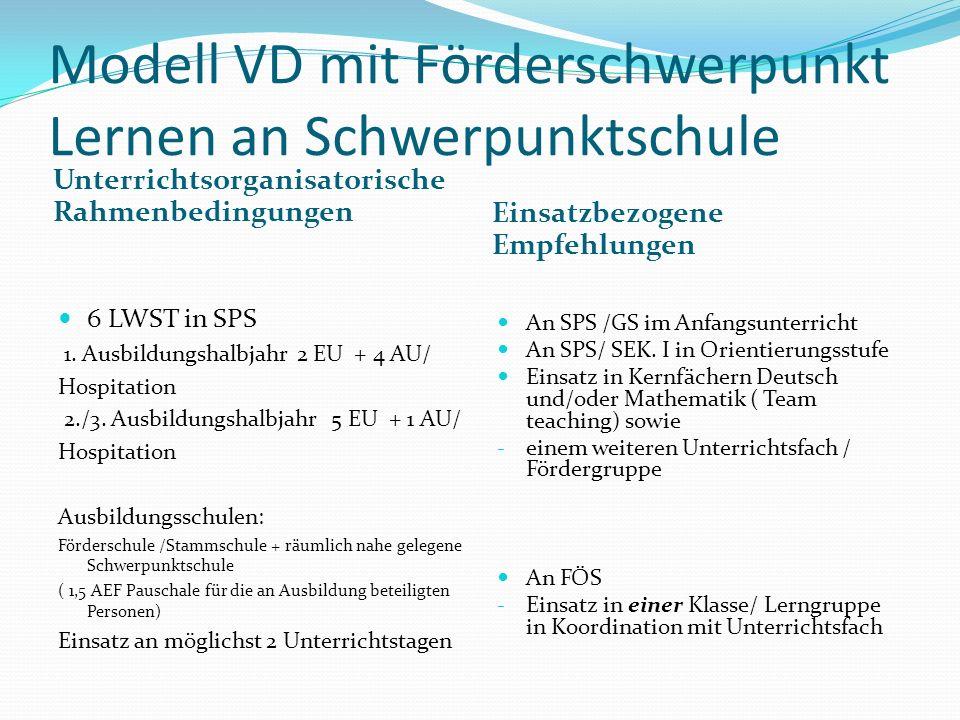 Sonderpädagogische Professionalisierung im VD Indirekte Förderung Wissen um die Ursachen und Bedingungsfaktoren von Lern- und – Entwicklungsproblemen im Bereich von Denken, Wahrnehmung und Bewegung, Kommunikation und Sprache sowie emotionalen und sozialen Kompetenzen und Ableiten von Förderansätzen Direkte Förderung Erkennen von Lernproblemen in den Lernbereichen Deutsch und Mathematik systematisches Entwickeln von gezielter sonderpädagogischer Intervention und Konzeptionierung von individuellen Förderplänen