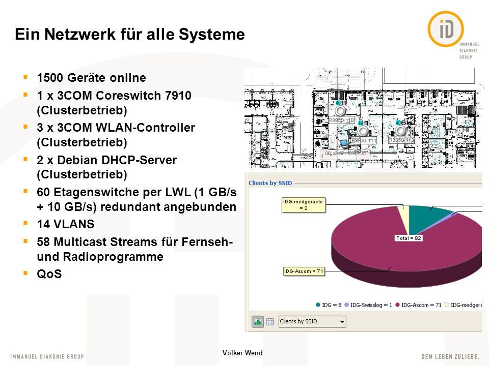 Volker Wend Ein Netzwerk für alle Systeme 1500 Geräte online 1 x 3COM Coreswitch 7910 (Clusterbetrieb) 3 x 3COM WLAN-Controller (Clusterbetrieb) 2 x Debian DHCP-Server (Clusterbetrieb) 60 Etagenswitche per LWL (1 GB/s + 10 GB/s) redundant angebunden 14 VLANS 58 Multicast Streams für Fernseh- und Radioprogramme QoS