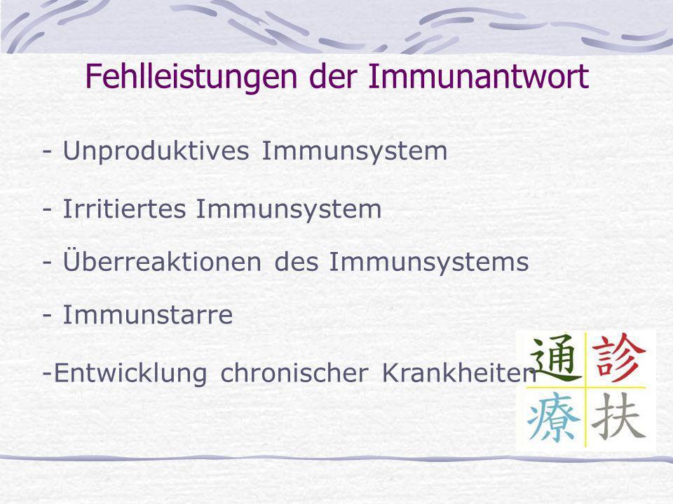 Fehlleistungen der Immunantwort - Unproduktives Immunsystem - Irritiertes Immunsystem - Überreaktionen des Immunsystems - Immunstarre -Entwicklung chr