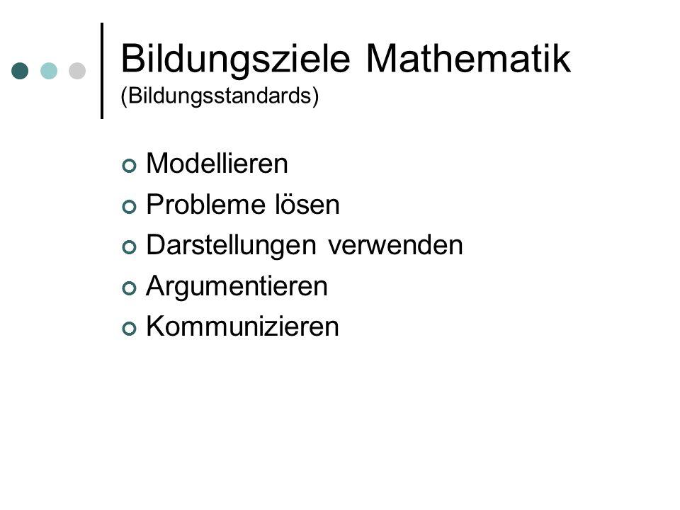 Bildungsziele Mathematik (Bildungsstandards) Modellieren Probleme lösen Darstellungen verwenden Argumentieren Kommunizieren