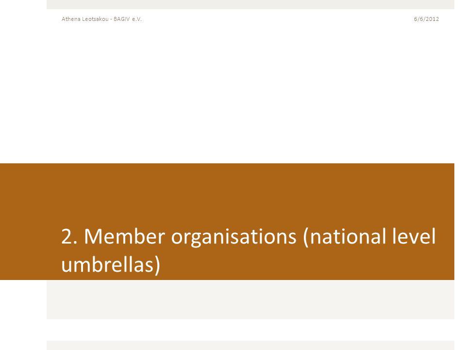 2. Member organisations (national level umbrellas) 6/6/2012Athena Leotsakou - BAGIV e.V.