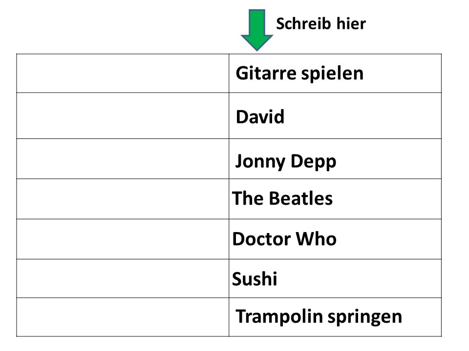 Gitarre spielen David Jonny Depp The Beatles Doctor Who Sushi Trampolin springen