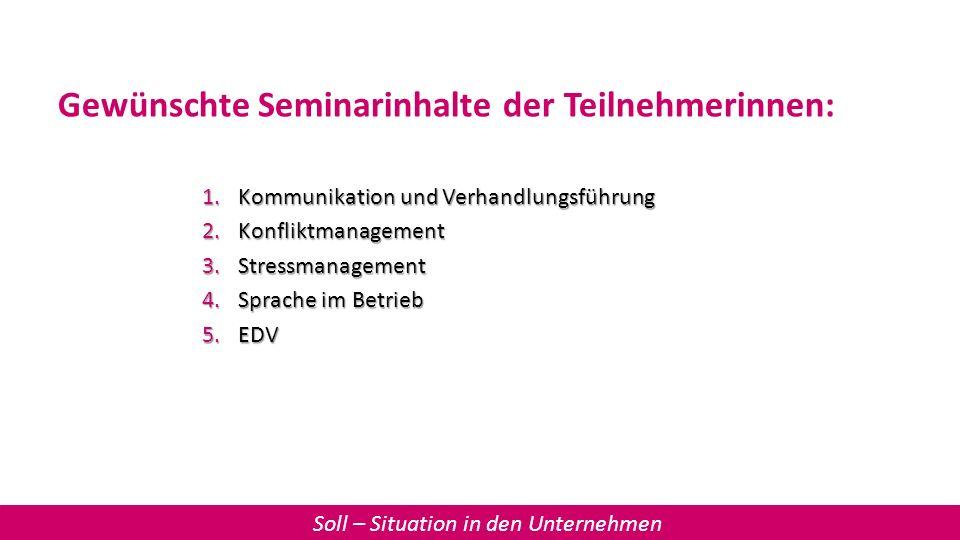 Gewünschte Seminarinhalte der Teilnehmerinnen: 1.Kommunikation und Verhandlungsführung 2.Konfliktmanagement 3.Stressmanagement 4.Sprache im Betrieb 5.