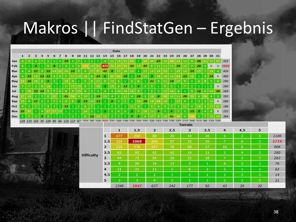 Makros || FindStatGen – Ergebnis 38