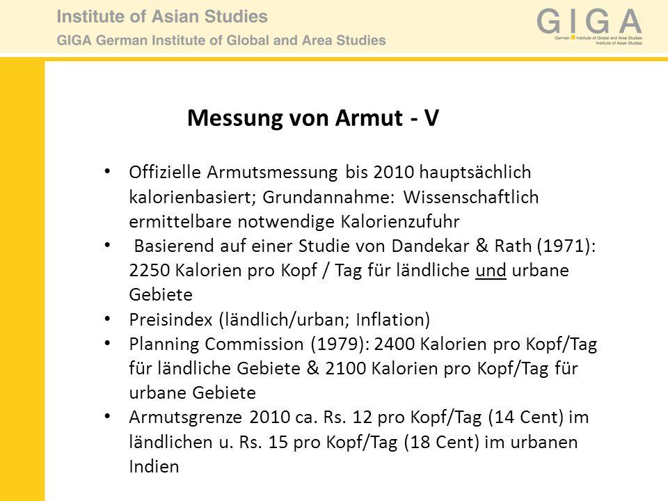 Offizielle Armutsmessung bis 2010 hauptsächlich kalorienbasiert; Grundannahme: Wissenschaftlich ermittelbare notwendige Kalorienzufuhr Basierend auf e