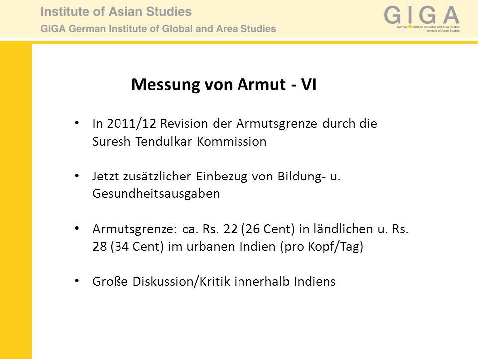 Messung von Armut - VI In 2011/12 Revision der Armutsgrenze durch die Suresh Tendulkar Kommission Jetzt zusätzlicher Einbezug von Bildung- u. Gesundhe