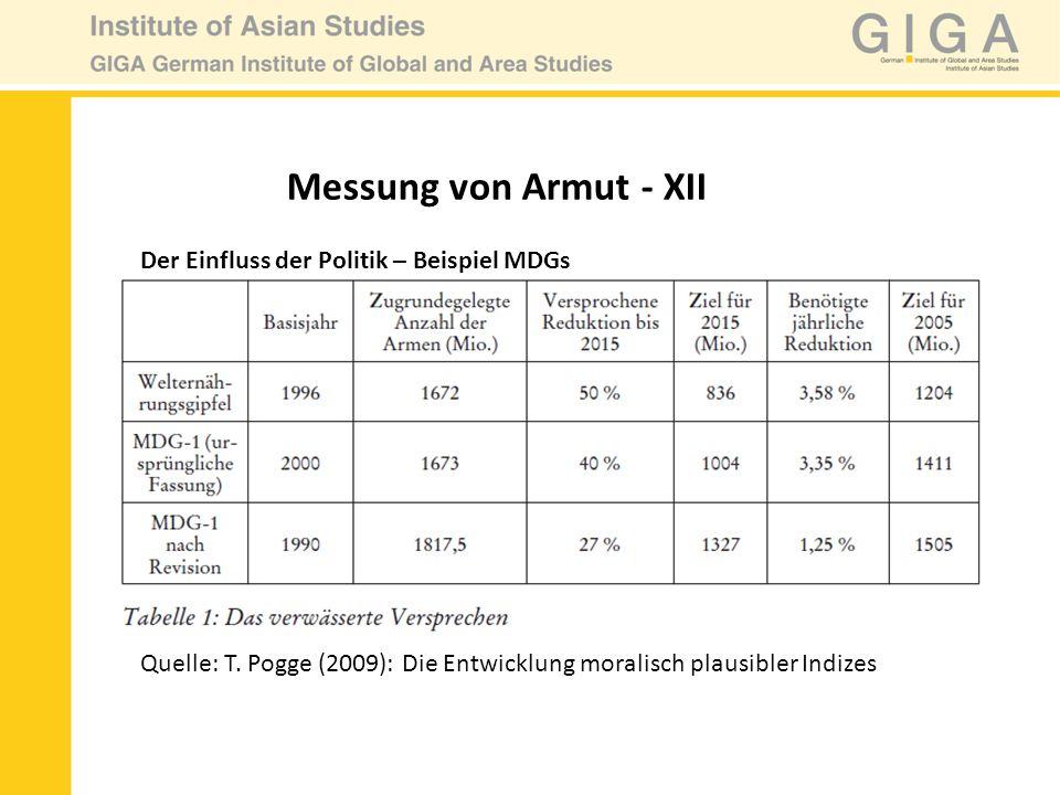 Messung von Armut - XII Quelle: T. Pogge (2009): Die Entwicklung moralisch plausibler Indizes Der Einfluss der Politik – Beispiel MDGs