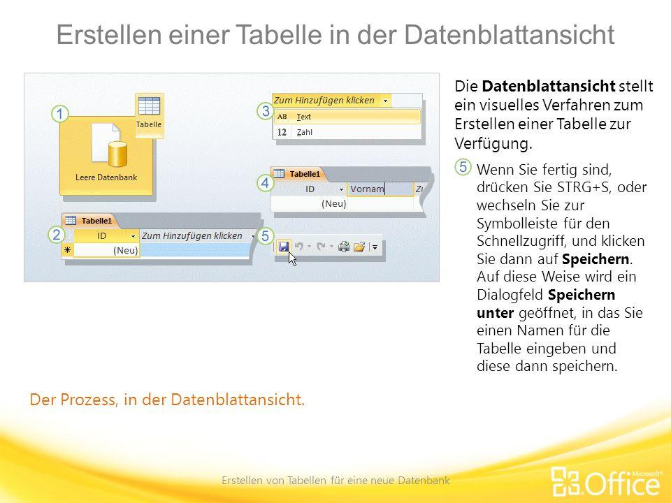 Erstellen einer Tabelle in der Datenblattansicht Erstellen von Tabellen für eine neue Datenbank Der Prozess, in der Datenblattansicht. Die Datenblatta