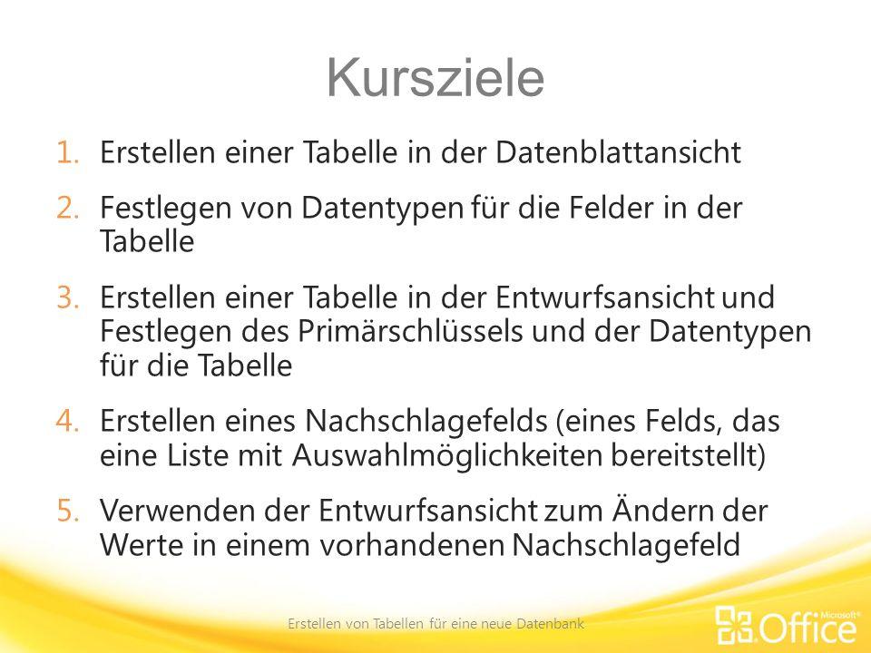 Kursziele 1.Erstellen einer Tabelle in der Datenblattansicht 2.Festlegen von Datentypen für die Felder in der Tabelle 3.Erstellen einer Tabelle in der