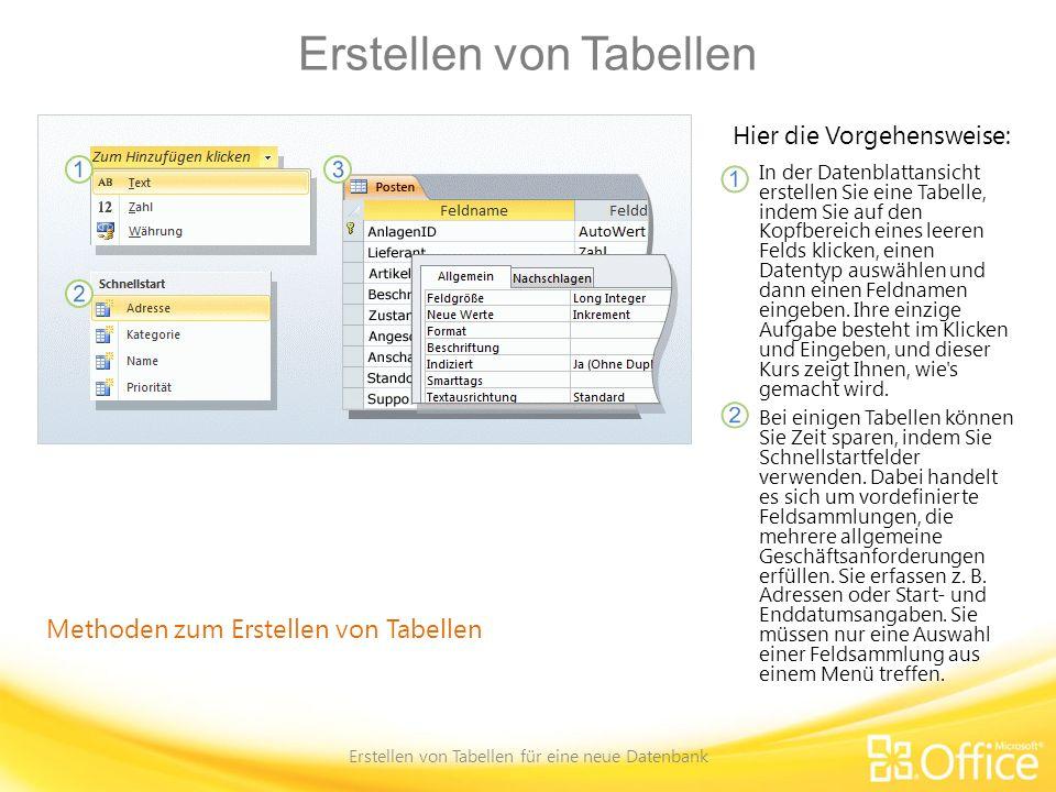 Erstellen von Tabellen Erstellen von Tabellen für eine neue Datenbank Methoden zum Erstellen von Tabellen Hier die Vorgehensweise: In der Datenblattan