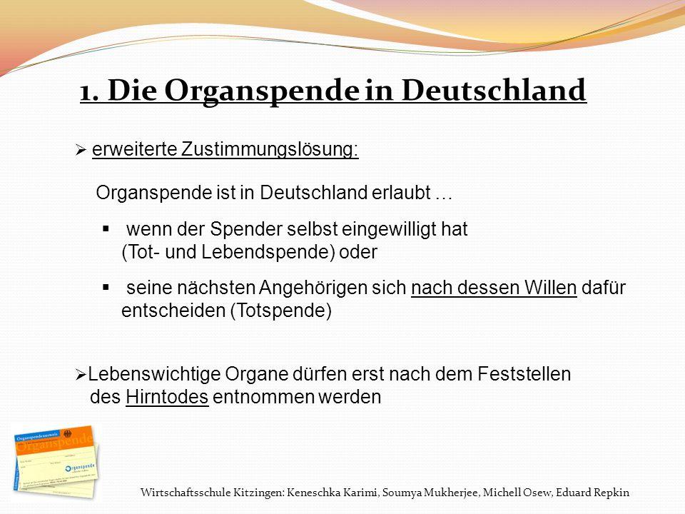 Wirtschaftsschule Kitzingen: Keneschka Karimi, Soumya Mukherjee, Michell Osew, Eduard Repkin 1. Die Organspende in Deutschland erweiterte Zustimmungsl