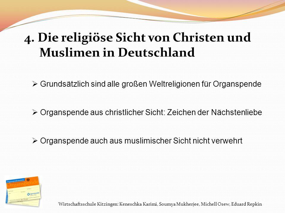 Wirtschaftsschule Kitzingen: Keneschka Karimi, Soumya Mukherjee, Michell Osew, Eduard Repkin 4. Die religiöse Sicht von Christen und Muslimen in Deuts
