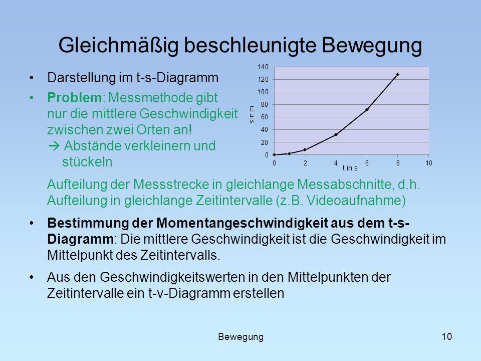 10 Gleichmäßig beschleunigte Bewegung Darstellung im t-s-Diagramm Problem: Messmethode gibt nur die mittlere Geschwindigkeit zwischen zwei Orten an! A