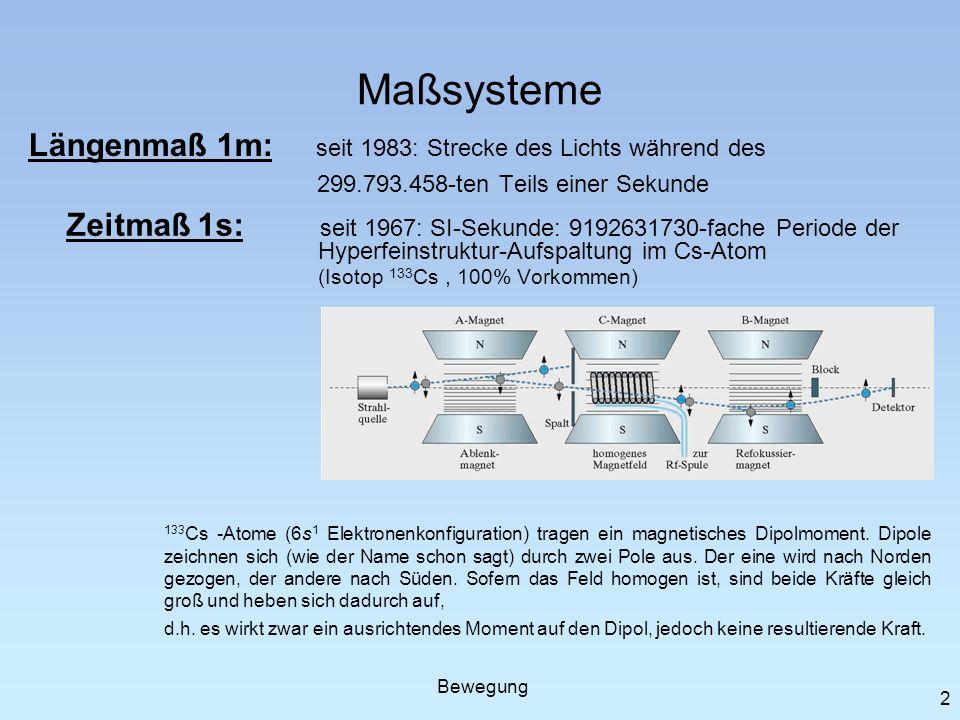 2 Maßsysteme Längenmaß 1m: seit 1983: Strecke des Lichts während des 299.793.458-ten Teils einer Sekunde Zeitmaß 1s: seit 1967: SI-Sekunde: 9192631730