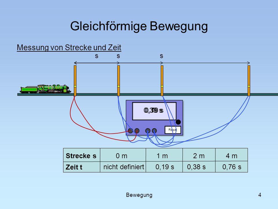 4 Gleichförmige Bewegung Messung von Strecke und Zeit s 0,19 s Strecke s 0 m 1 m 2 m 4 m Zeit t nicht definiert0,19 s s 0,38 s s 0,76 s Bewegung