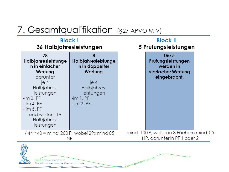 Freie Schule Zinnowitz Staatlich anerkannte Gesamtschule 7. Gesamtqualifikation (§27 APVO M-V) Block I 36 Halbjahresleistungen Block II 5 Prüfungsleis