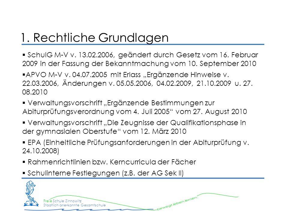 Freie Schule Zinnowitz Staatlich anerkannte Gesamtschule 1. Rechtliche Grundlagen SchulG M-V v. 13.02.2006, geändert durch Gesetz vom 16. Februar 2009