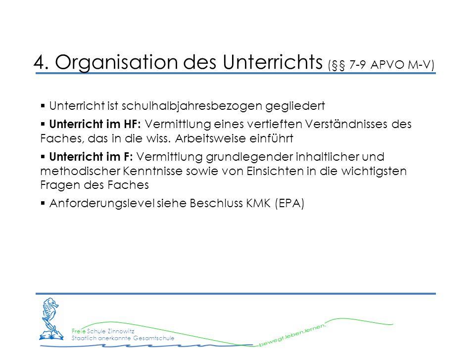 Freie Schule Zinnowitz Staatlich anerkannte Gesamtschule 5.