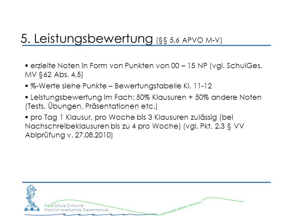 Freie Schule Zinnowitz Staatlich anerkannte Gesamtschule 5. Leistungsbewertung (§§ 5,6 APVO M-V) erzielte Noten in Form von Punkten von 00 – 15 NP (vg
