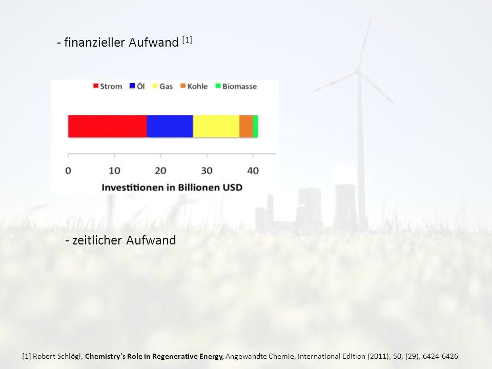 - finanzieller Aufwand [1] - zeitlicher Aufwand [1] Robert Schlögl, Chemistry s Role in Regenerative Energy, Angewandte Chemie, International Edition (2011), 50, (29), 6424-6426