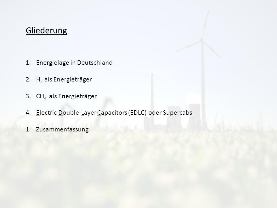 1.Energielage in Deutschland 2.H 2 als Energieträger 3.CH 4 als Energieträger 4.Electric Double-Layer Capacitors (EDLC) oder Supercabs 1.Zusammenfassung Gliederung