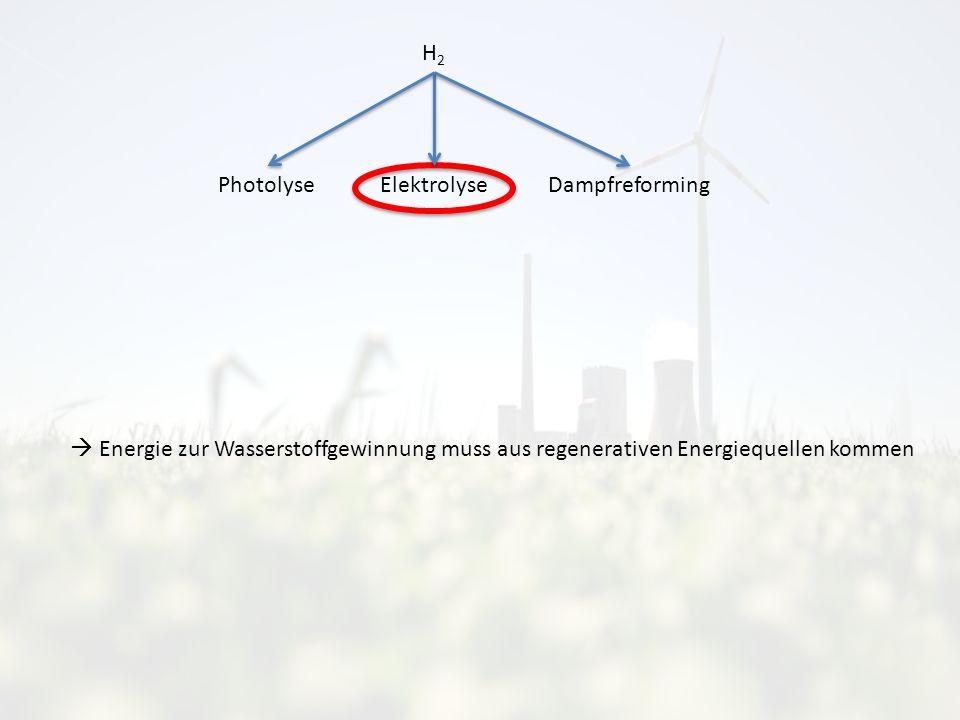 H2H2 Photolyse ElektrolyseDampfreforming Energie zur Wasserstoffgewinnung muss aus regenerativen Energiequellen kommen