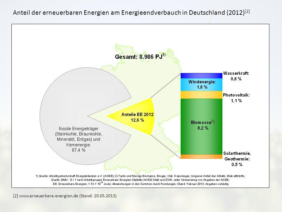 Anteil der erneuerbaren Energien am Energieendverbauch in Deutschland (2012) [2] [2] www.erneuerbare-energien.de (Stand: 20.05.2013)