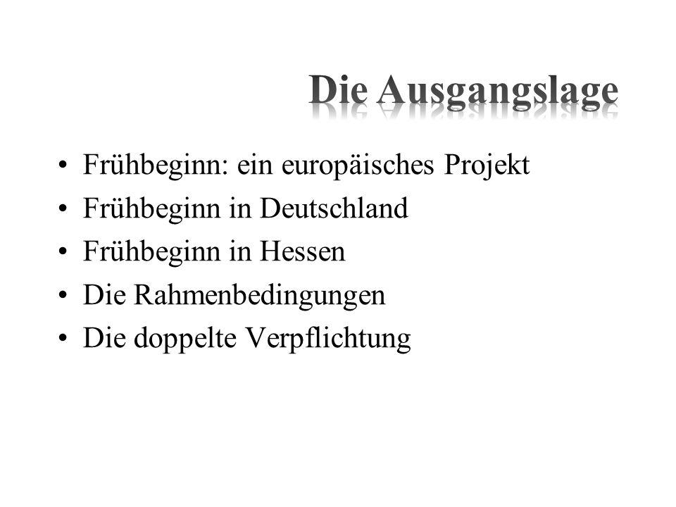 Frühbeginn: ein europäisches Projekt Frühbeginn in Deutschland Frühbeginn in Hessen Die Rahmenbedingungen Die doppelte Verpflichtung