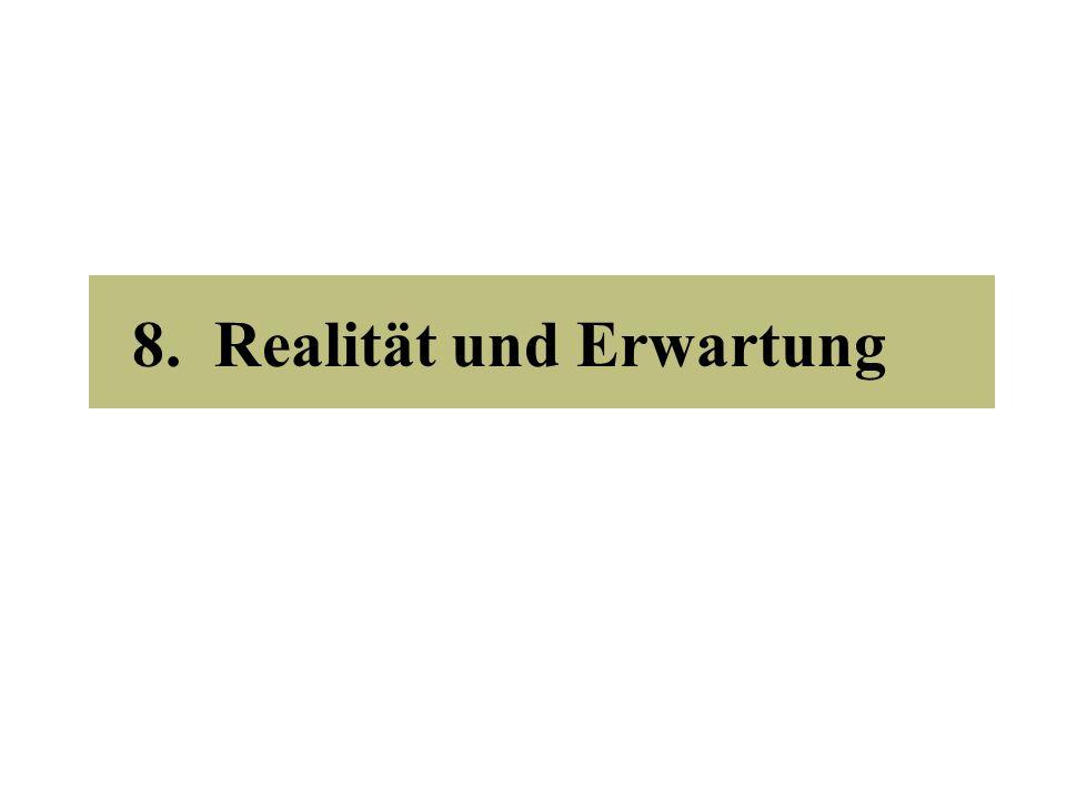 8. Realität und Erwartung