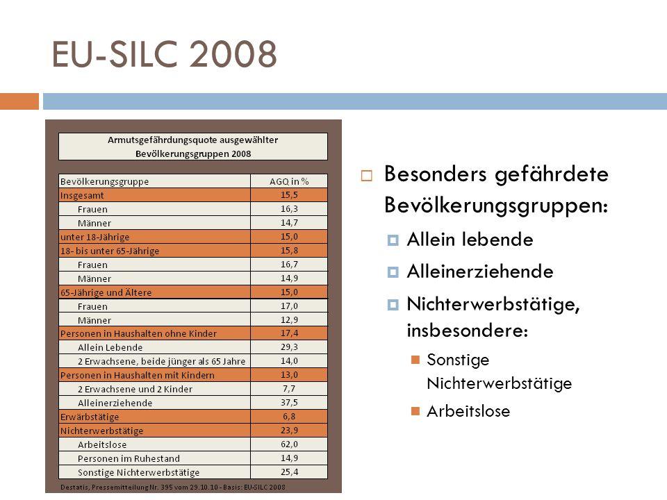 EU-SILC 2008 Besonders gefährdete Bevölkerungsgruppen: Allein lebende Alleinerziehende Nichterwerbstätige, insbesondere: Sonstige Nichterwerbstätige Arbeitslose
