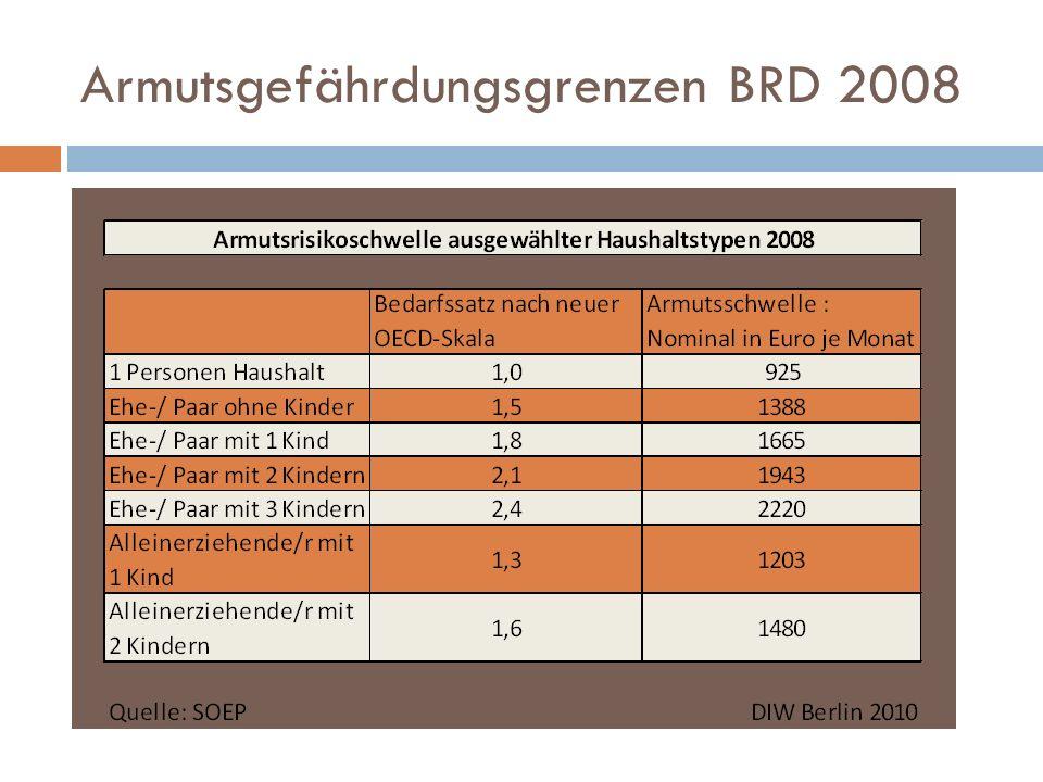 Armutsgefährdungsgrenzen BRD 2008